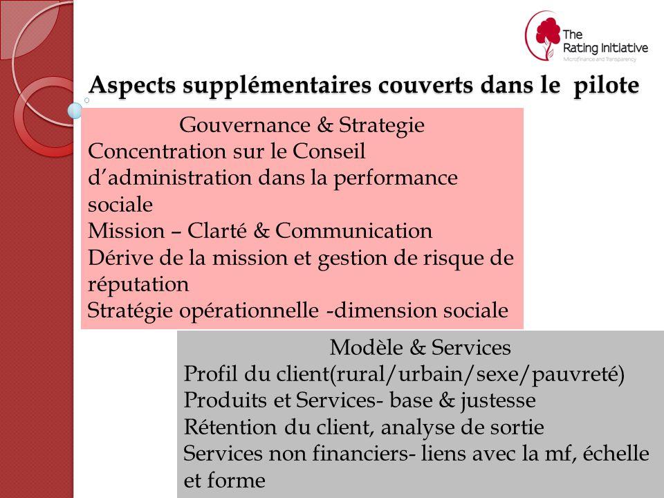 Aspects supplémentaires couverts dans le pilote Gouvernance & Strategie Concentration sur le Conseil d'administration dans la performance sociale Miss