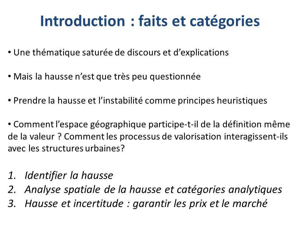 Introduction : faits et catégories Une thématique saturée de discours et d'explications Mais la hausse n'est que très peu questionnée Prendre la hauss