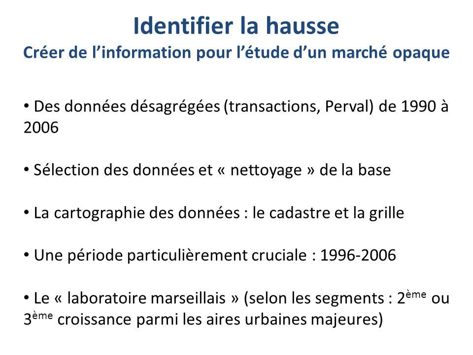 Identifier la hausse Créer de l'information pour l'étude d'un marché opaque Des données désagrégées (transactions, Perval) de 1990 à 2006 Sélection de