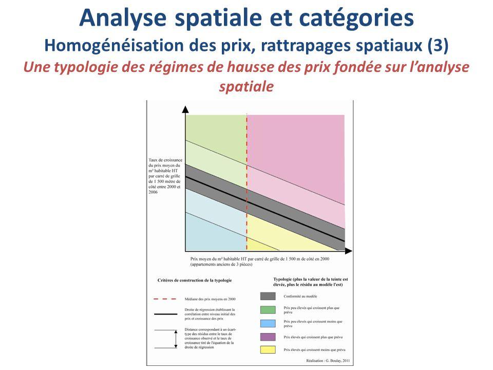 Analyse spatiale et catégories Homogénéisation des prix, rattrapages spatiaux (3) Une typologie des régimes de hausse des prix fondée sur l'analyse sp