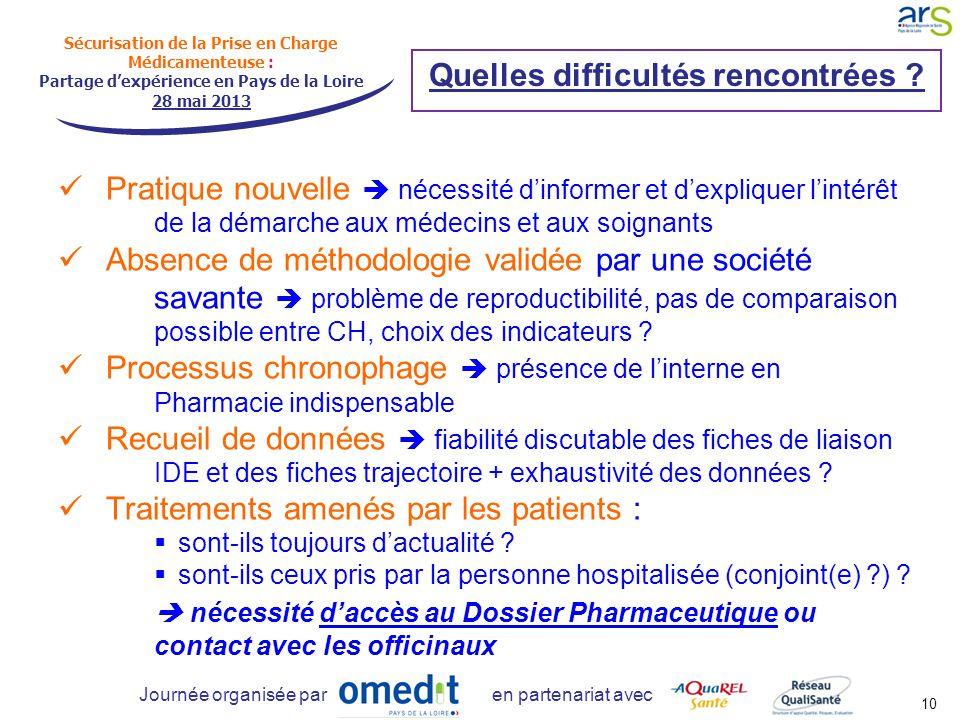 Sécurisation de la Prise en Charge Médicamenteuse : Partage d'expérience en Pays de la Loire 28 mai 2013 Journée organisée par en partenariat avec Quelles difficultés rencontrées .