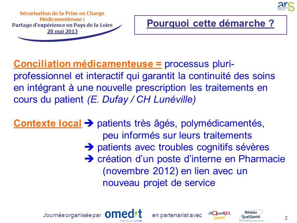 Sécurisation de la Prise en Charge Médicamenteuse : Partage d'expérience en Pays de la Loire 28 mai 2013 Journée organisée par en partenariat avec 2 Pourquoi cette démarche .