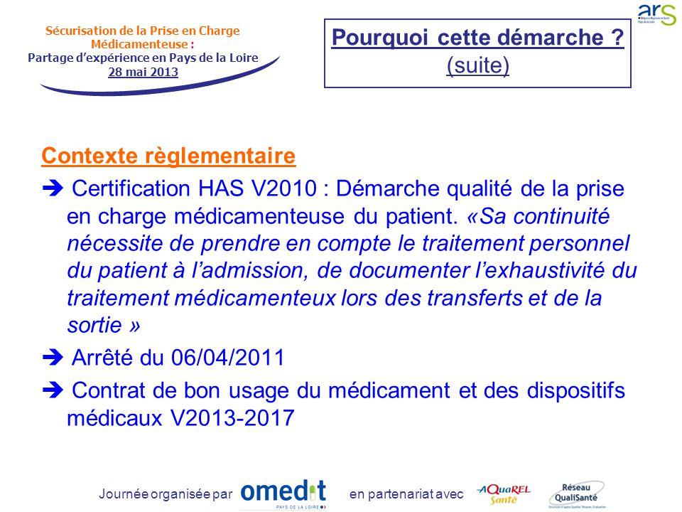 Sécurisation de la Prise en Charge Médicamenteuse : Partage d'expérience en Pays de la Loire 28 mai 2013 Journée organisée par en partenariat avec Pourquoi cette démarche .