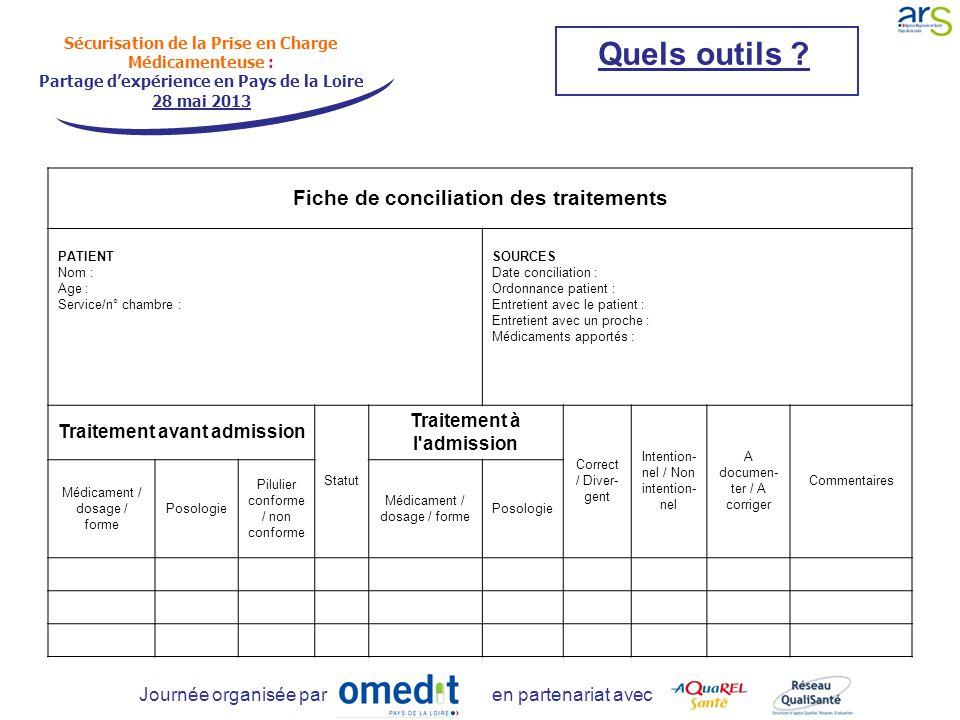 Sécurisation de la Prise en Charge Médicamenteuse : Partage d'expérience en Pays de la Loire 28 mai 2013 Journée organisée par en partenariat avec Quels outils .