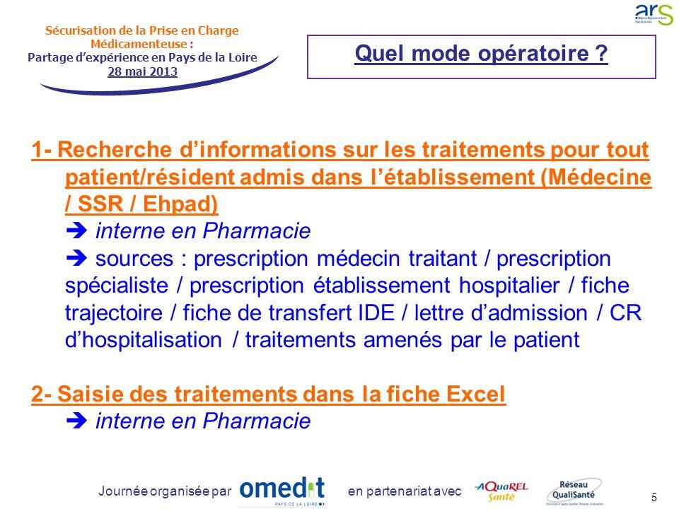 Sécurisation de la Prise en Charge Médicamenteuse : Partage d'expérience en Pays de la Loire 28 mai 2013 Journée organisée par en partenariat avec Quel mode opératoire .