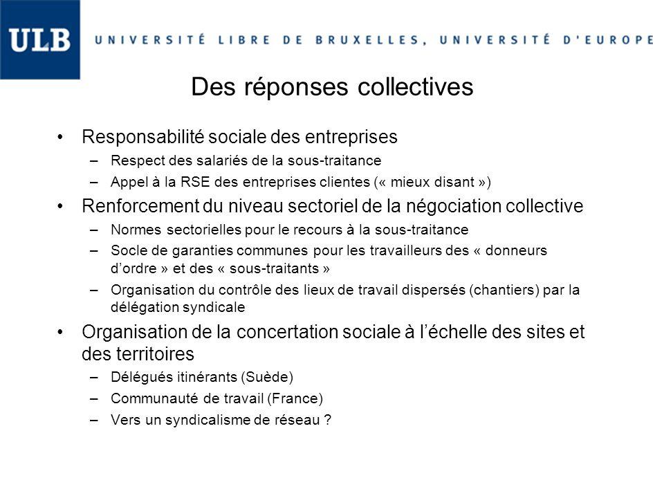 Des réponses collectives Responsabilité sociale des entreprises –Respect des salariés de la sous-traitance –Appel à la RSE des entreprises clientes («