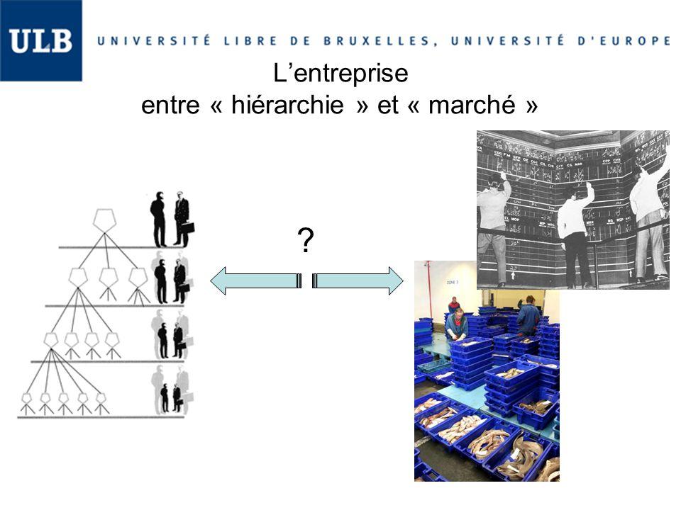 L'entreprise entre « hiérarchie » et « marché » ?