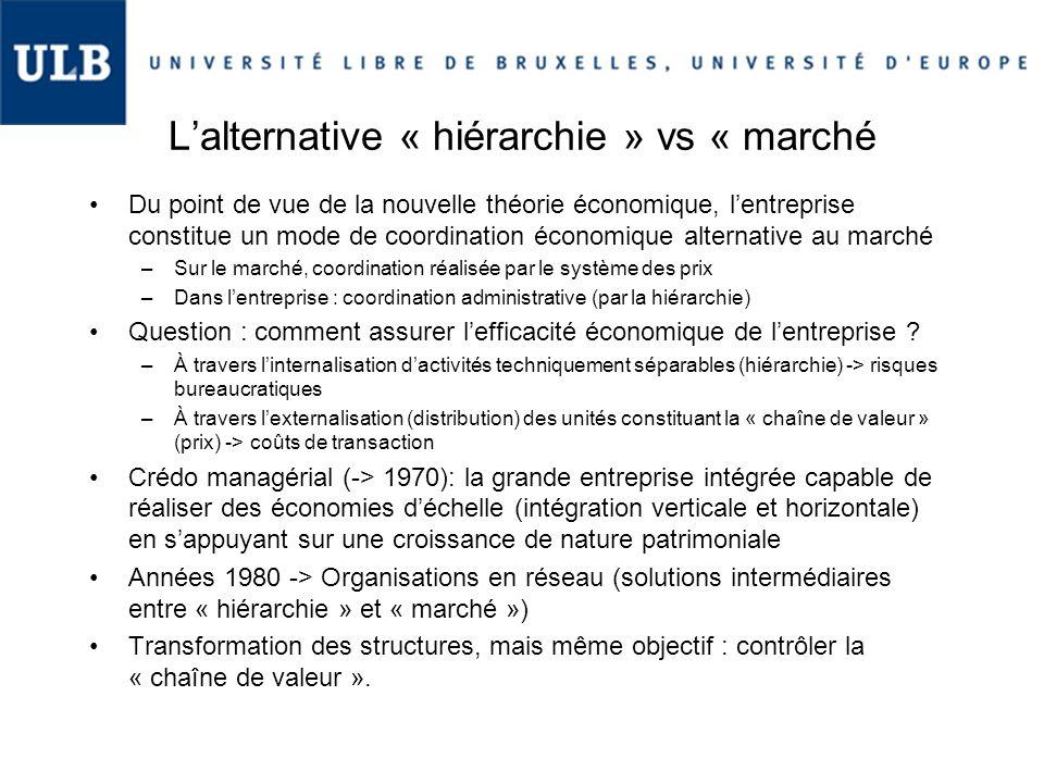 L'alternative « hiérarchie » vs « marché Du point de vue de la nouvelle théorie économique, l'entreprise constitue un mode de coordination économique