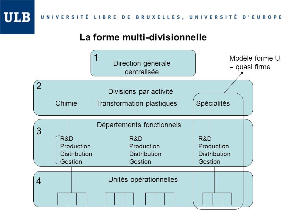 La forme multi-divisionnelle Direction générale centralisée 1 2 3 4 Divisions par activité Chimie - Transformation plastiques - Spécialités R&D Produc