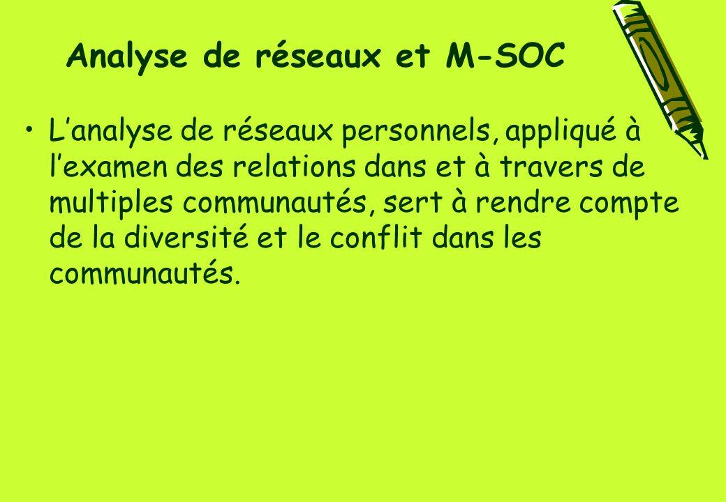 Analyse de réseaux et M-SOC L'analyse de réseaux personnels, appliqué à l'examen des relations dans et à travers de multiples communautés, sert à rendre compte de la diversité et le conflit dans les communautés.