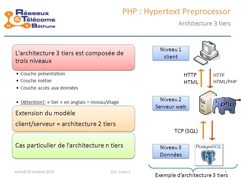 samedi 25 octobre 2014IC3 : cours 24 PHP : Hypertext Preprocessor Exemple 1 : une première page PHP (1/2) <!DOCTYPE html PUBLIC -//W3C//DTD XHTML 1.0 Strict//EN http://www.w3.org/TR/xhtml1/DTD/xhtml1-strict.dtd > première page PHP Bonjour tout le monde .