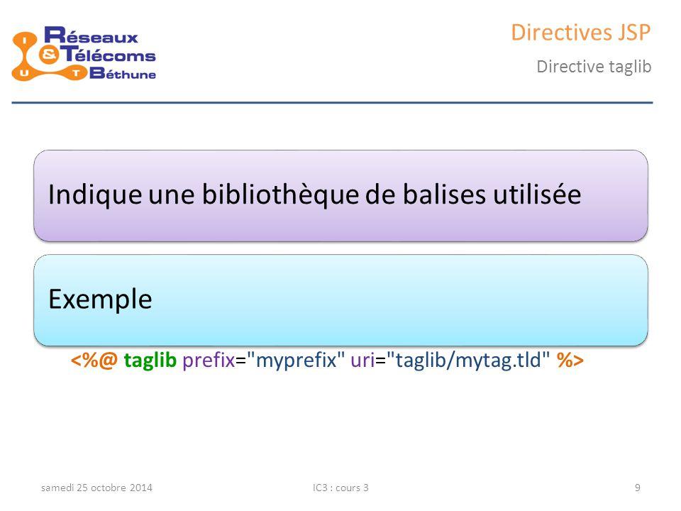 samedi 25 octobre 2014IC3 : cours 330 Exemple 5 Traitement d'un formulaire par l'objet implicite request personne.jsp (sans bean) La personne saisie s appelle et a ans.