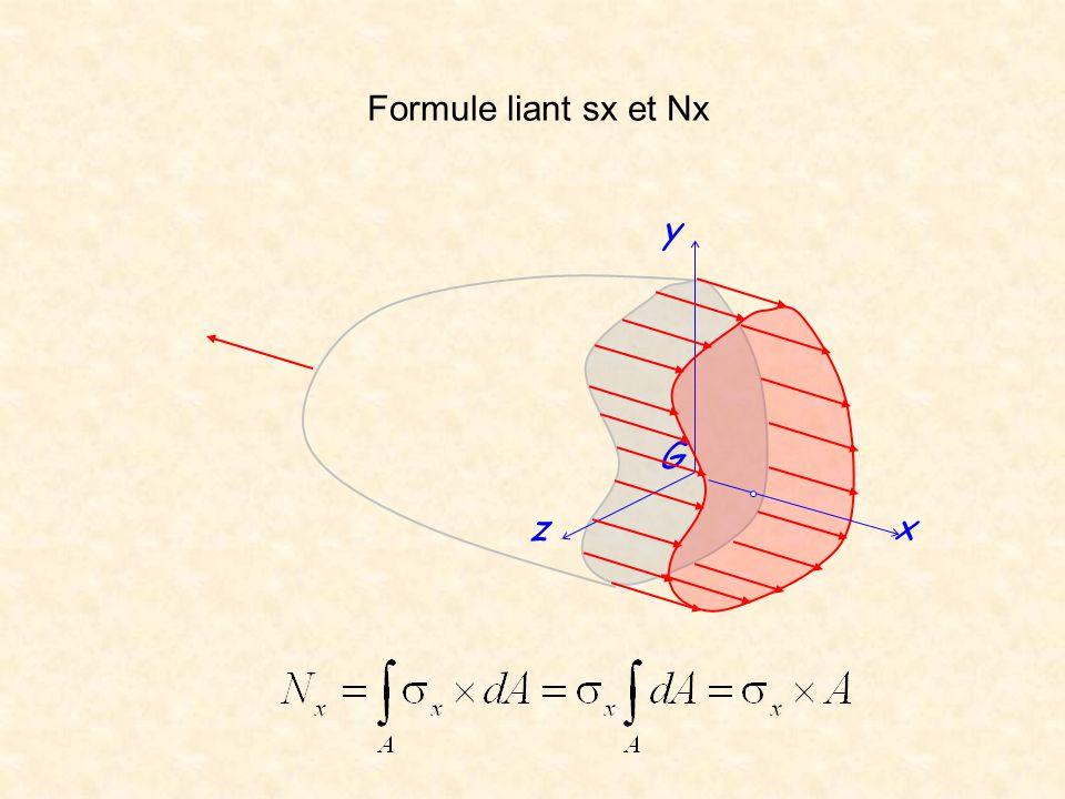 x y z G Formule liant sx et Nx