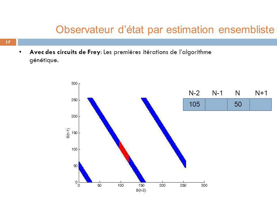 Avec des circuits de Frey: Les premières itérations de l'algorithme génétique. 17 50 N N-1 N-2N+1 105 Observateur d'état par estimation ensembliste