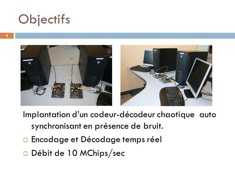 Objectifs 2 Implantation d'un codeur-décodeur chaotique auto synchronisant en présence de bruit.  Encodage et Décodage temps réel  Débit de 10 MChip