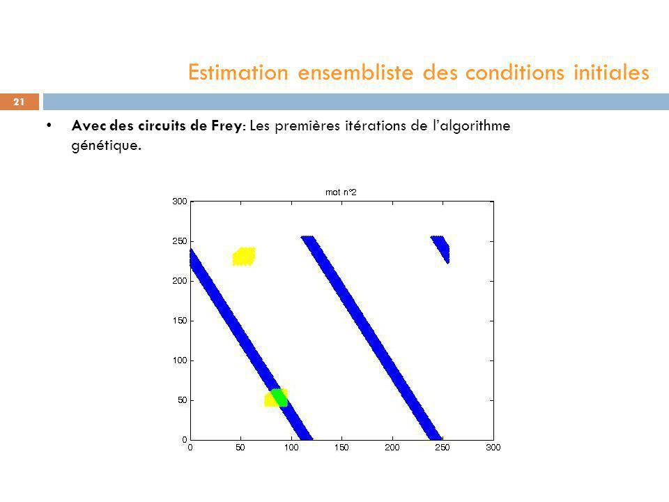 Avec des circuits de Frey: Les premières itérations de l'algorithme génétique. 21 Estimation ensembliste des conditions initiales