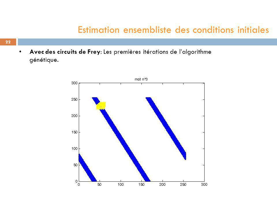 Avec des circuits de Frey: Les premières itérations de l'algorithme génétique. 22 Estimation ensembliste des conditions initiales