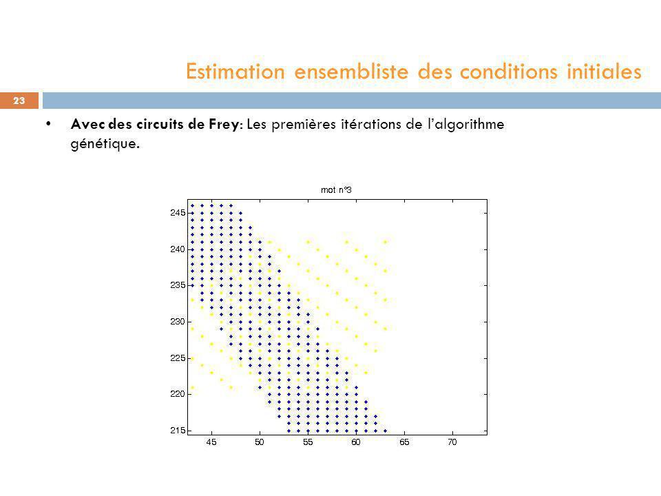 Avec des circuits de Frey: Les premières itérations de l'algorithme génétique. 23 Estimation ensembliste des conditions initiales