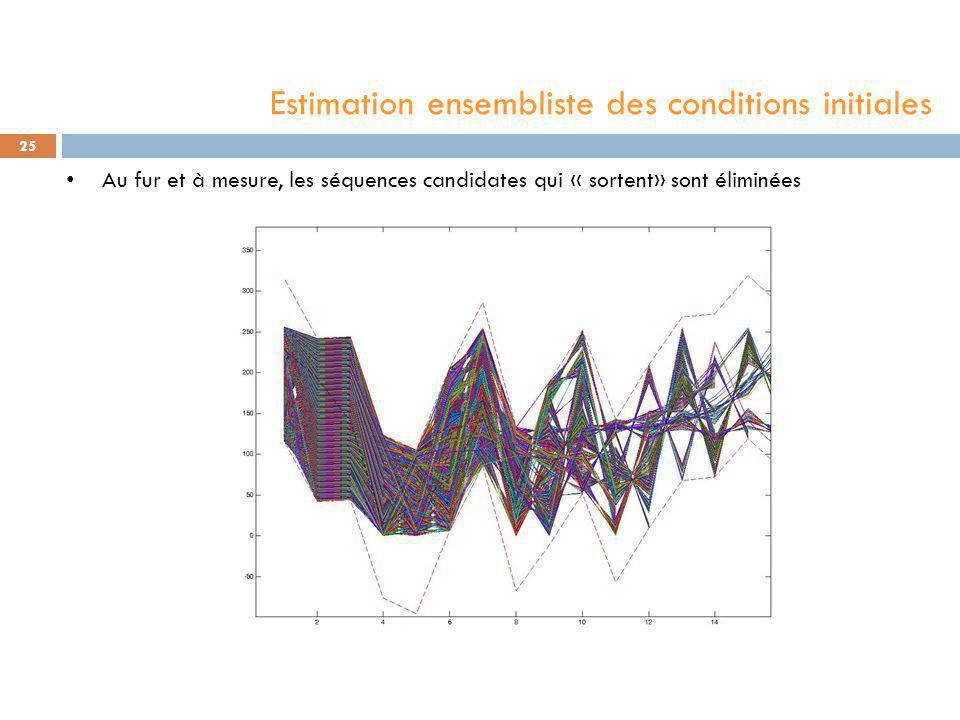 26 Au fur et à mesure, les séquences candidates qui « sortent» sont éliminées Estimation ensembliste des conditions initiales