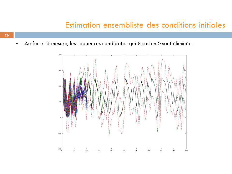 Méthode 3: Estimation des conditions initiales 27 Avec des circuits de Frey: Résultats avec un bruit de +-100 LSB (SNR=2.45dB) Pendant les 5 premières itérations, la population de couples à traiter est supérieure à 10.000.
