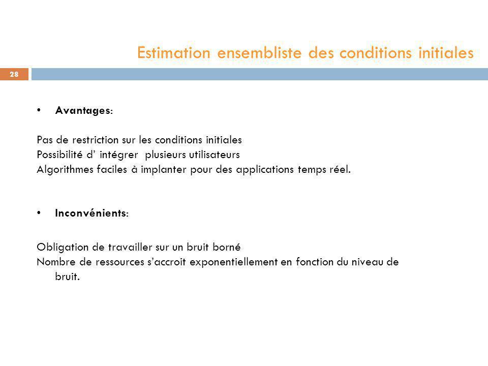 PLAN 29  Contexte de transmission  Observateur d'état par estimation ensembliste  Quelles sont les ressources disponibles.