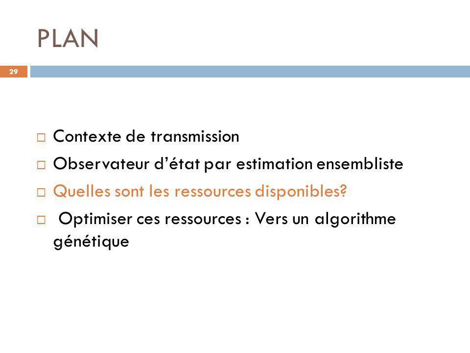 PLAN 29  Contexte de transmission  Observateur d'état par estimation ensembliste  Quelles sont les ressources disponibles?  Optimiser ces ressourc