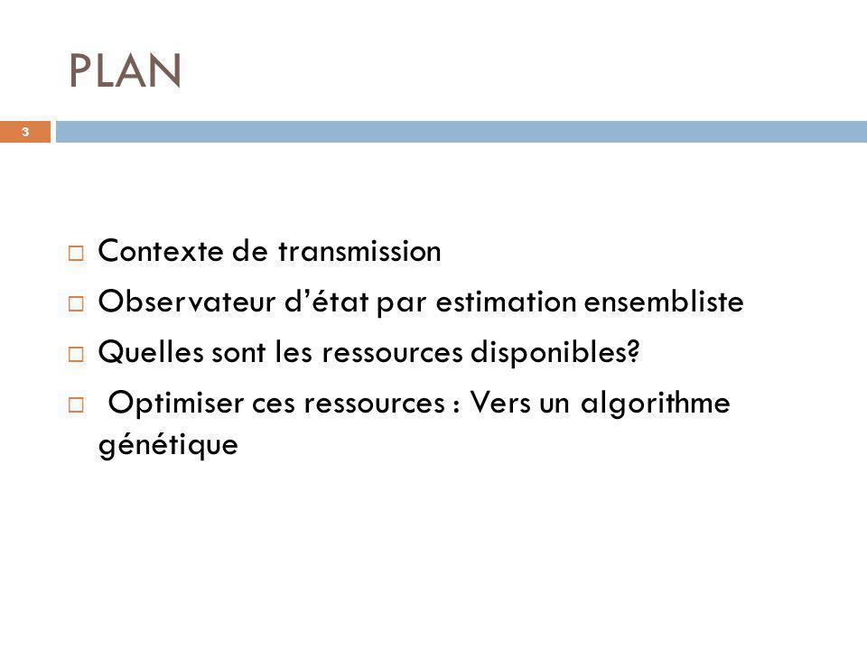 SOMMAIRE 4  Contexte de transmission  Observateur d'état par estimation ensembliste  Quelles sont les ressources disponibles.