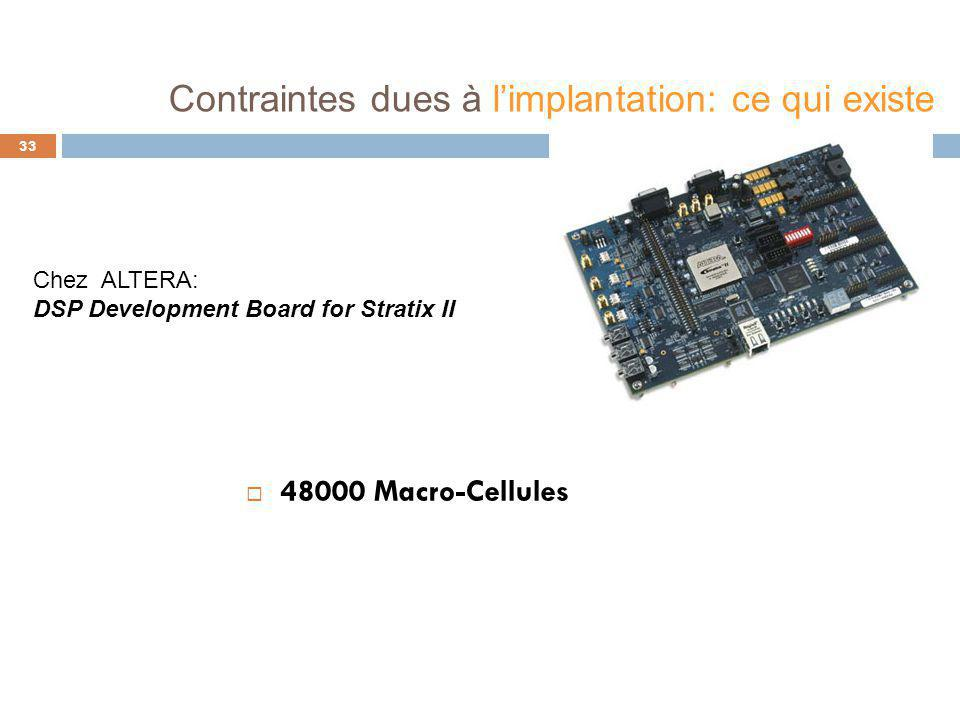 33 Contraintes dues à l'implantation: ce qui existe Chez ALTERA: DSP Development Board for Stratix II  48000 Macro-Cellules