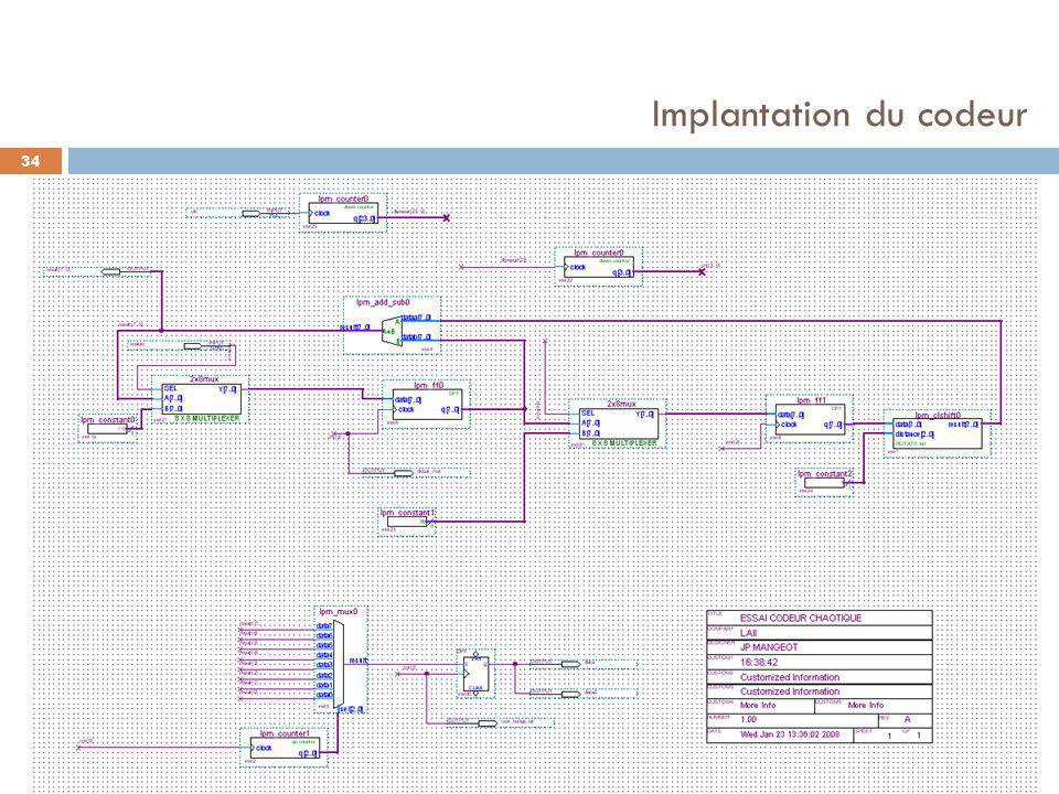 Implantation du codeur 34