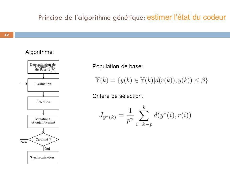 42 Principe de l'algorithme génétique: estimer l'état du codeur Algorithme: Critère de sélection: Population de base: