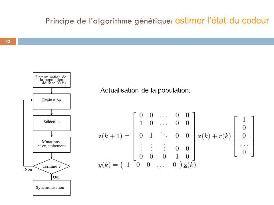 43 Principe de l'algorithme génétique: estimer l'état du codeur Actualisation de la population: