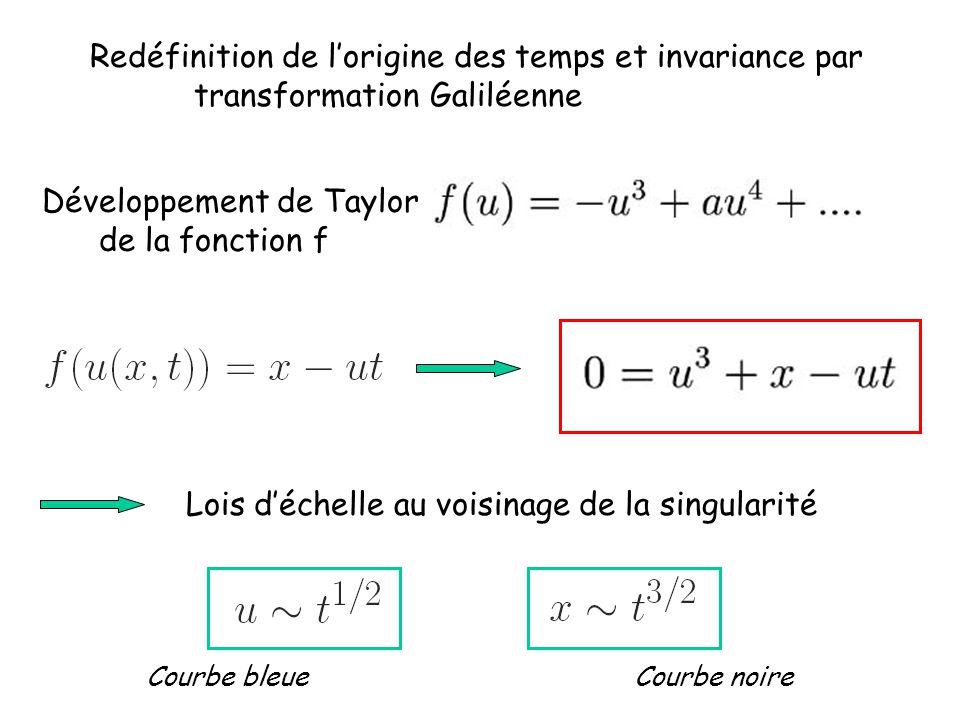 Redéfinition de l'origine des temps et invariance par transformation Galiléenne Développement de Taylor de la fonction f Lois d'échelle au voisinage de la singularité Courbe noireCourbe bleue