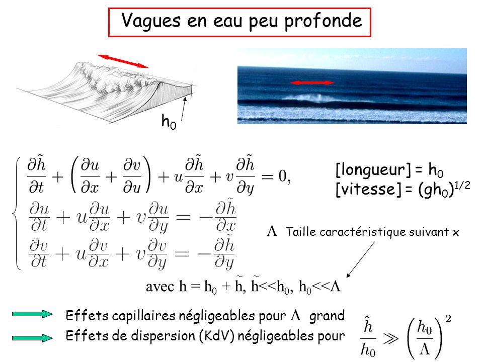 Donc les 2 équations se ramènent à O(0), donc induit une correction dh ~ t, négligeable lois d'échelles : h ~ u ~ v ~ y ~ t 1/2 x ~ t 3/2 ~ ~ Changement de variable w = u + 1 (on se place dans le référence de la crête) Termes de l'équation de Burgers Solution vague simple u ~ h ~ w ~