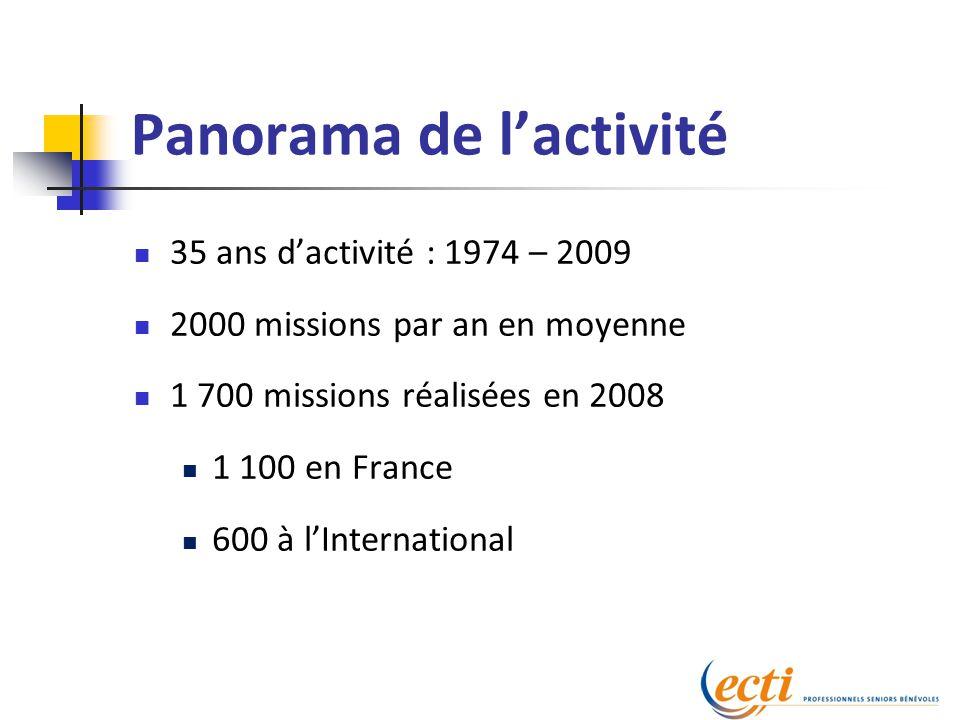 Panorama de l'activité 35 ans d'activité : 1974 – 2009 2000 missions par an en moyenne 1 700 missions réalisées en 2008 1 100 en France 600 à l'Intern