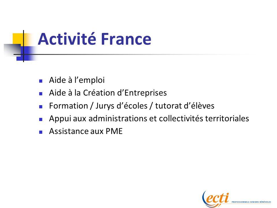 Activité France Aide à l'emploi Aide à la Création d'Entreprises Formation / Jurys d'écoles / tutorat d'élèves Appui aux administrations et collectivités territoriales Assistance aux PME