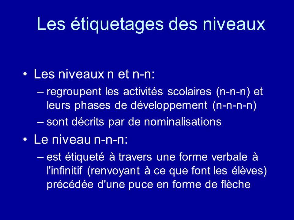 Les étiquetages des niveaux Les niveaux n et n-n: –regroupent les activités scolaires (n-n-n) et leurs phases de développement (n-n-n-n) –sont décrits