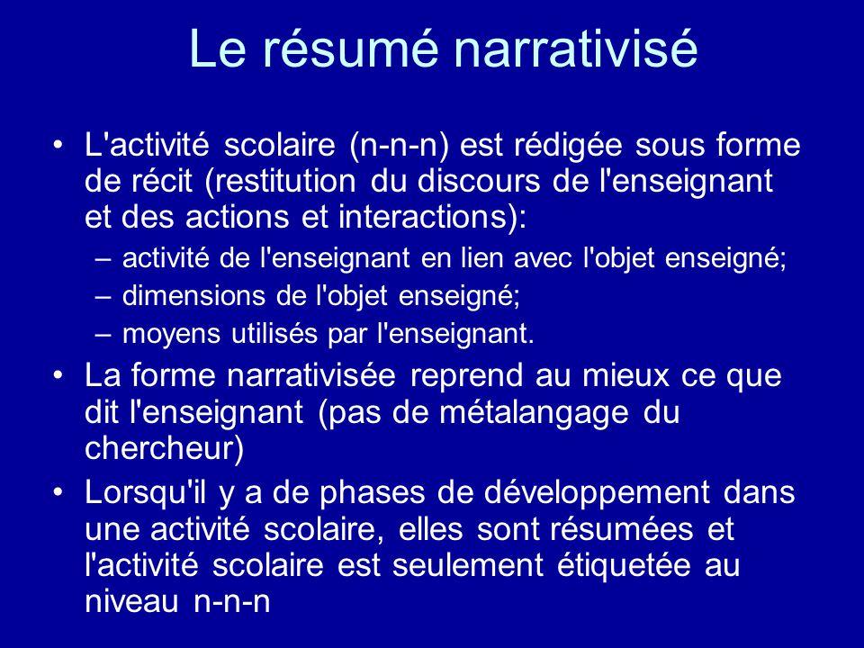 Le résumé narrativisé L'activité scolaire (n-n-n) est rédigée sous forme de récit (restitution du discours de l'enseignant et des actions et interacti