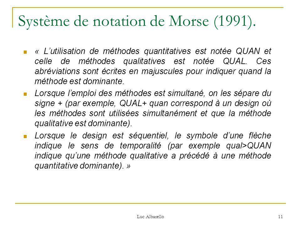 Luc Albarello 11 Système de notation de Morse (1991). « L'utilisation de méthodes quantitatives est notée QUAN et celle de méthodes qualitatives est n