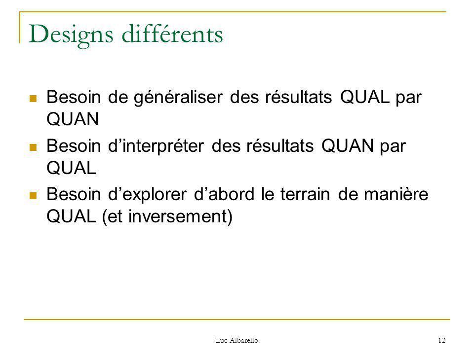 Luc Albarello 12 Designs différents Besoin de généraliser des résultats QUAL par QUAN Besoin d'interpréter des résultats QUAN par QUAL Besoin d'explorer d'abord le terrain de manière QUAL (et inversement)