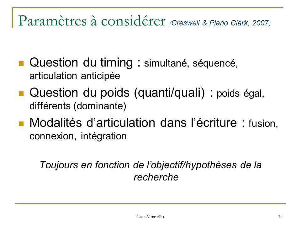 Luc Albarello 17 Paramètres à considérer ( Creswell & Plano Clark, 2007 ) Question du timing : simultané, séquencé, articulation anticipée Question du poids (quanti/quali) : poids égal, différents (dominante) Modalités d'articulation dans l'écriture : fusion, connexion, intégration Toujours en fonction de l'objectif/hypothèses de la recherche