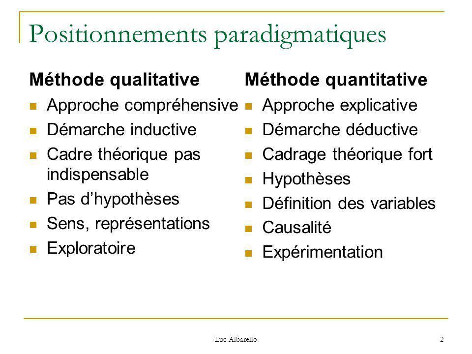 Luc Albarello 2 Positionnements paradigmatiques Méthode qualitative Approche compréhensive Démarche inductive Cadre théorique pas indispensable Pas d'hypothèses Sens, représentations Exploratoire Méthode quantitative Approche explicative Démarche déductive Cadrage théorique fort Hypothèses Définition des variables Causalité Expérimentation