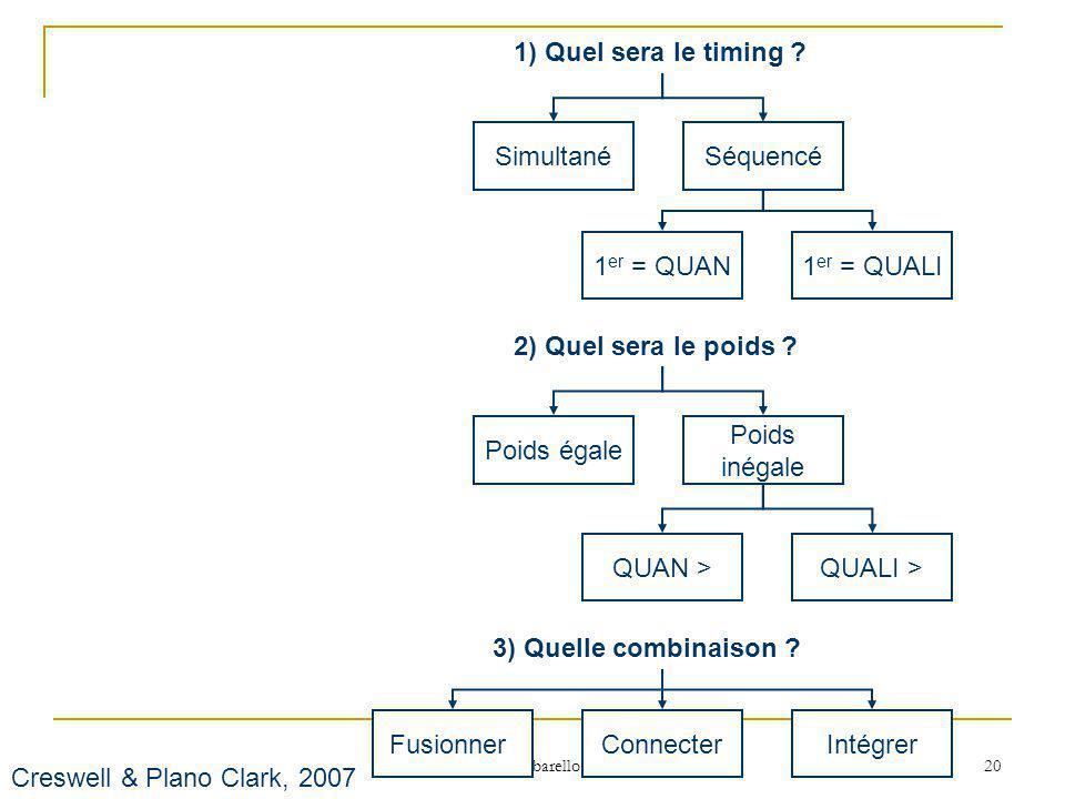 Luc Albarello 20 SimultanéSéquencé 1 er = QUAN1 er = QUALI Poids égale Poids inégale QUAN >QUALI > FusionnerConnecterIntégrer 1) Quel sera le timing .