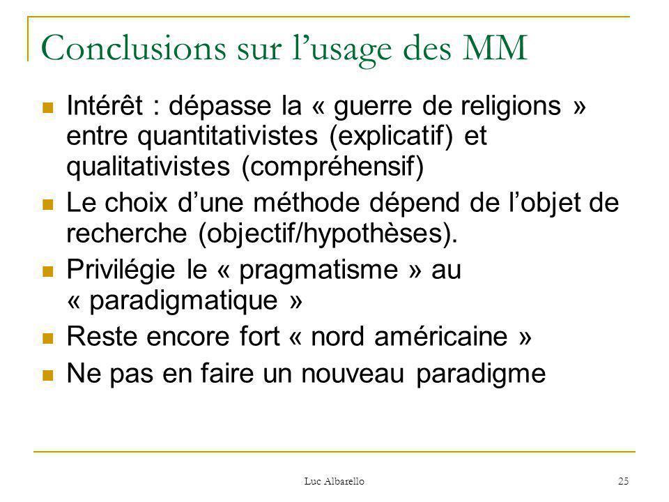 Luc Albarello 25 Conclusions sur l'usage des MM Intérêt : dépasse la « guerre de religions » entre quantitativistes (explicatif) et qualitativistes (compréhensif) Le choix d'une méthode dépend de l'objet de recherche (objectif/hypothèses).