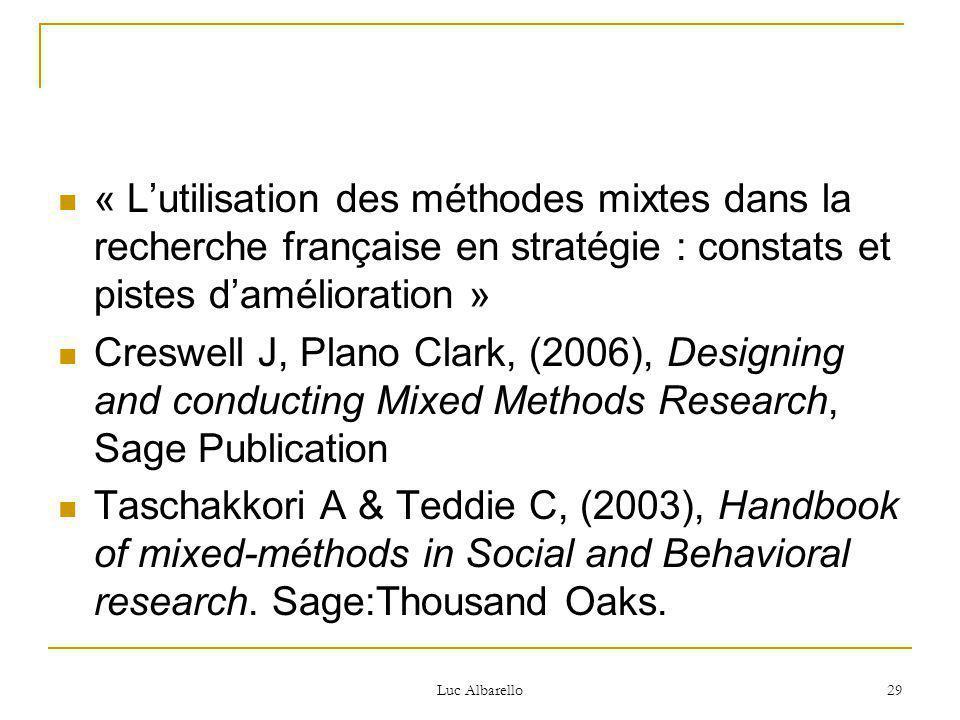 Luc Albarello 29 « L'utilisation des méthodes mixtes dans la recherche française en stratégie : constats et pistes d'amélioration » Creswell J, Plano