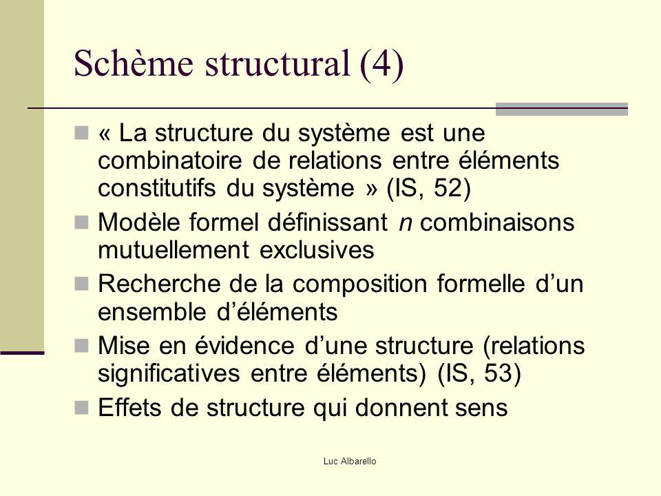 Luc Albarello Schème structural (4) « La structure du système est une combinatoire de relations entre éléments constitutifs du système » (IS, 52) Modè