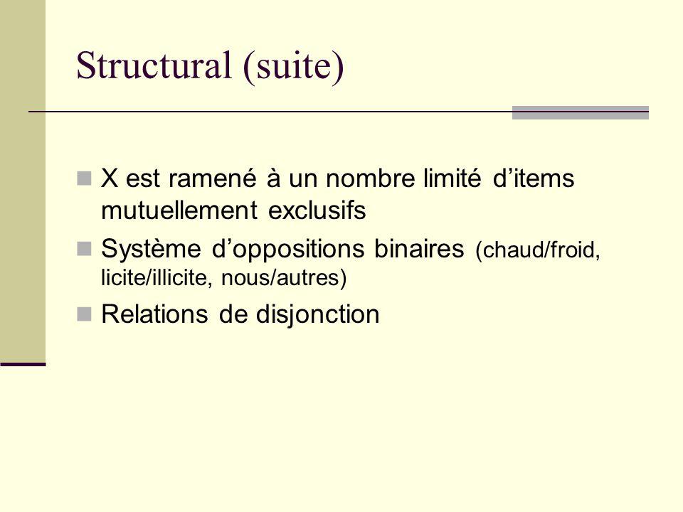 Structural (suite) X est ramené à un nombre limité d'items mutuellement exclusifs Système d'oppositions binaires (chaud/froid, licite/illicite, nous/a