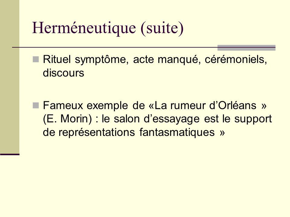 Herméneutique (suite) Rituel symptôme, acte manqué, cérémoniels, discours Fameux exemple de «La rumeur d'Orléans » (E. Morin) : le salon d'essayage es
