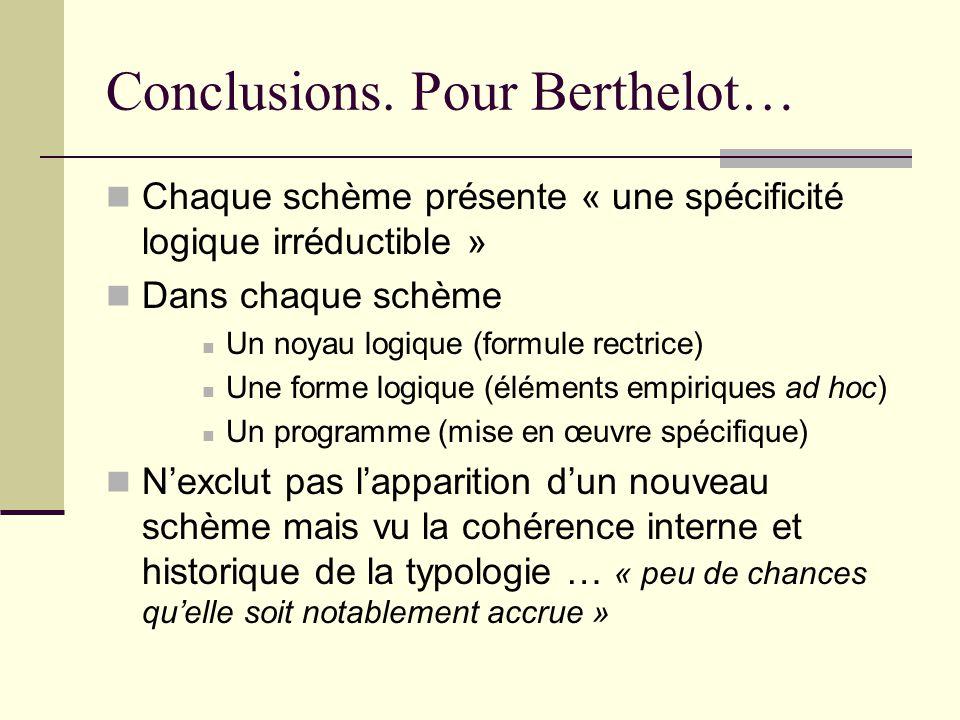 Conclusions. Pour Berthelot… Chaque schème présente « une spécificité logique irréductible » Dans chaque schème Un noyau logique (formule rectrice) Un