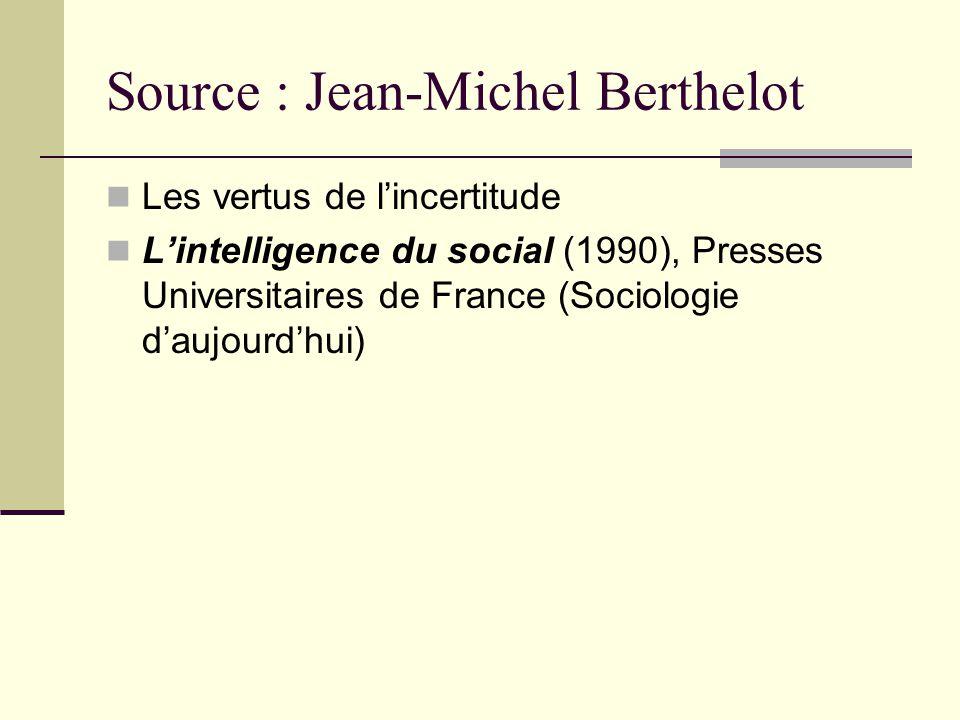 Source : Jean-Michel Berthelot Les vertus de l'incertitude L'intelligence du social (1990), Presses Universitaires de France (Sociologie d'aujourd'hui