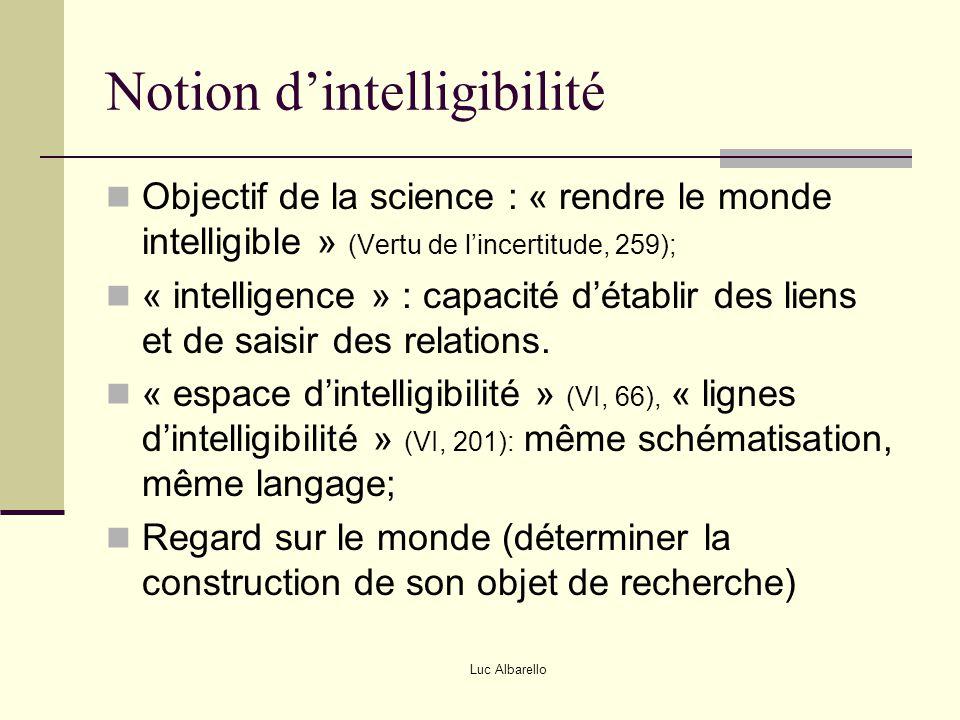 Luc Albarello Notion d'intelligibilité Objectif de la science : « rendre le monde intelligible » (Vertu de l'incertitude, 259); « intelligence » : cap